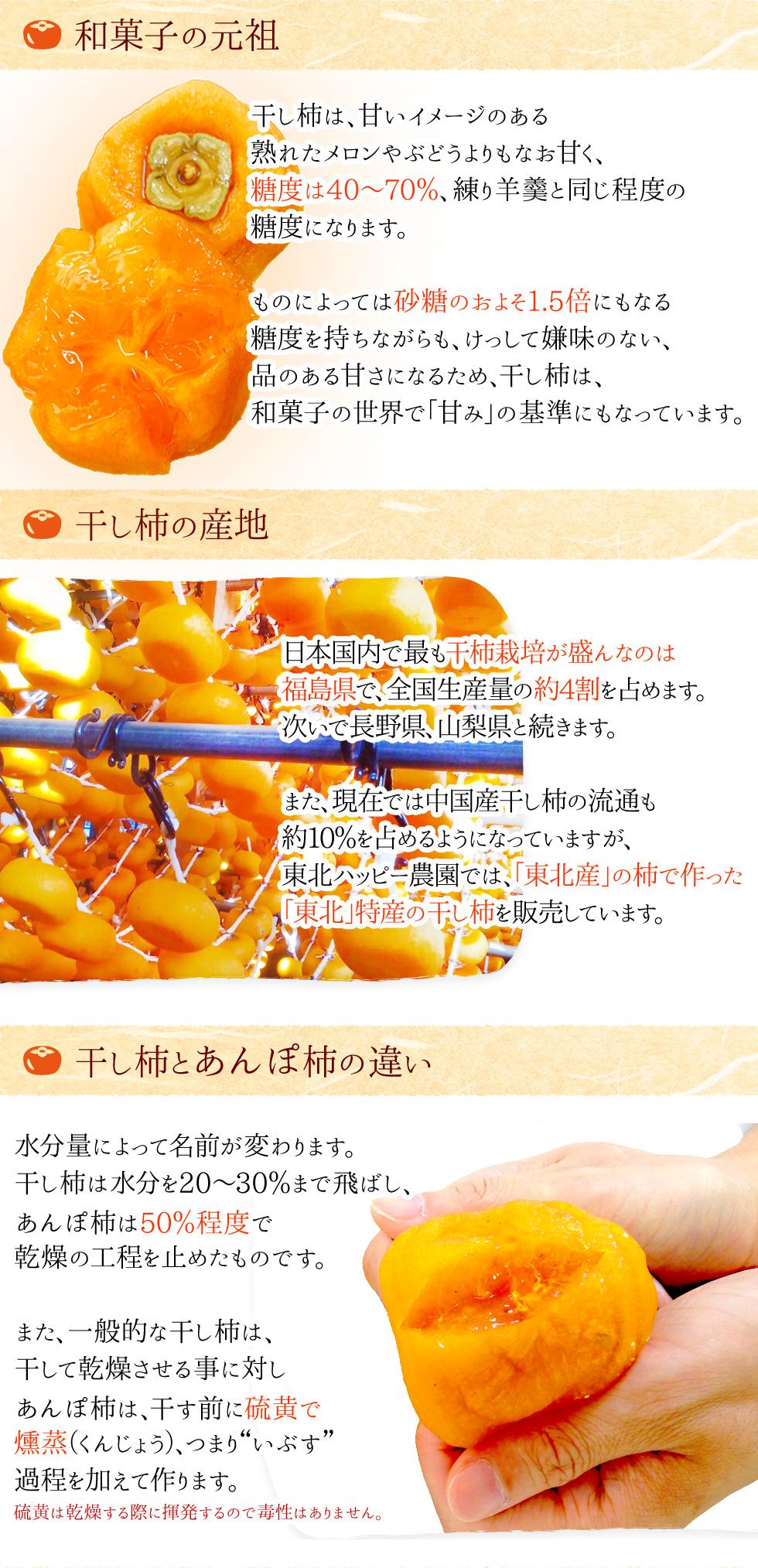 あんぽ柿の説明